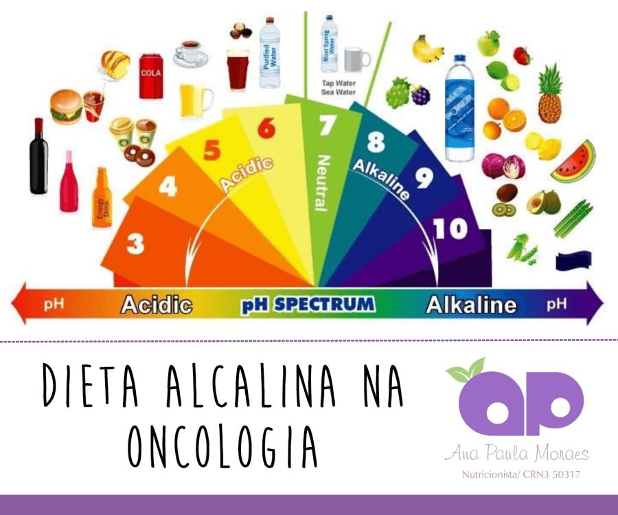 dieta alcalina x câncer